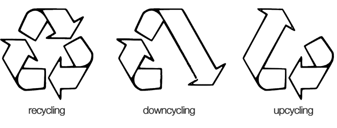 downcycling