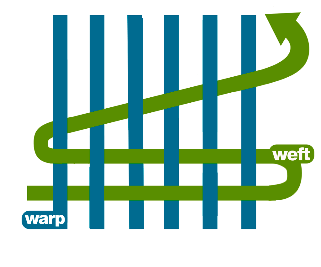 warp-weft-diagram-1024
