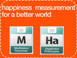 Happiness a Measurement Tool For a Better World