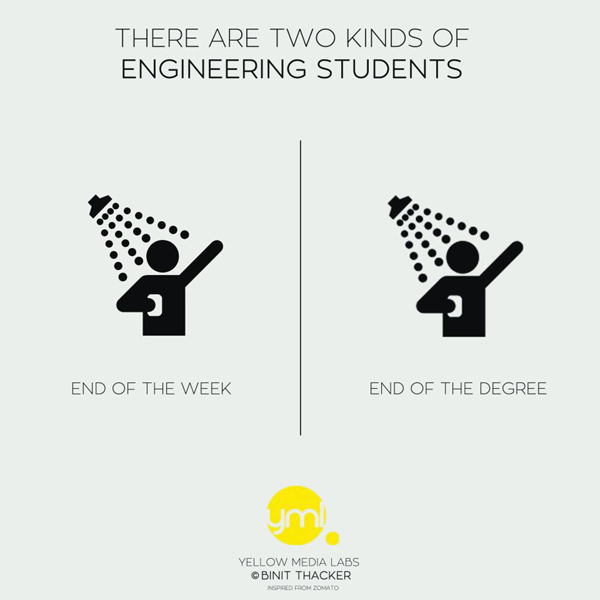 Two Kinds of Engineers 5
