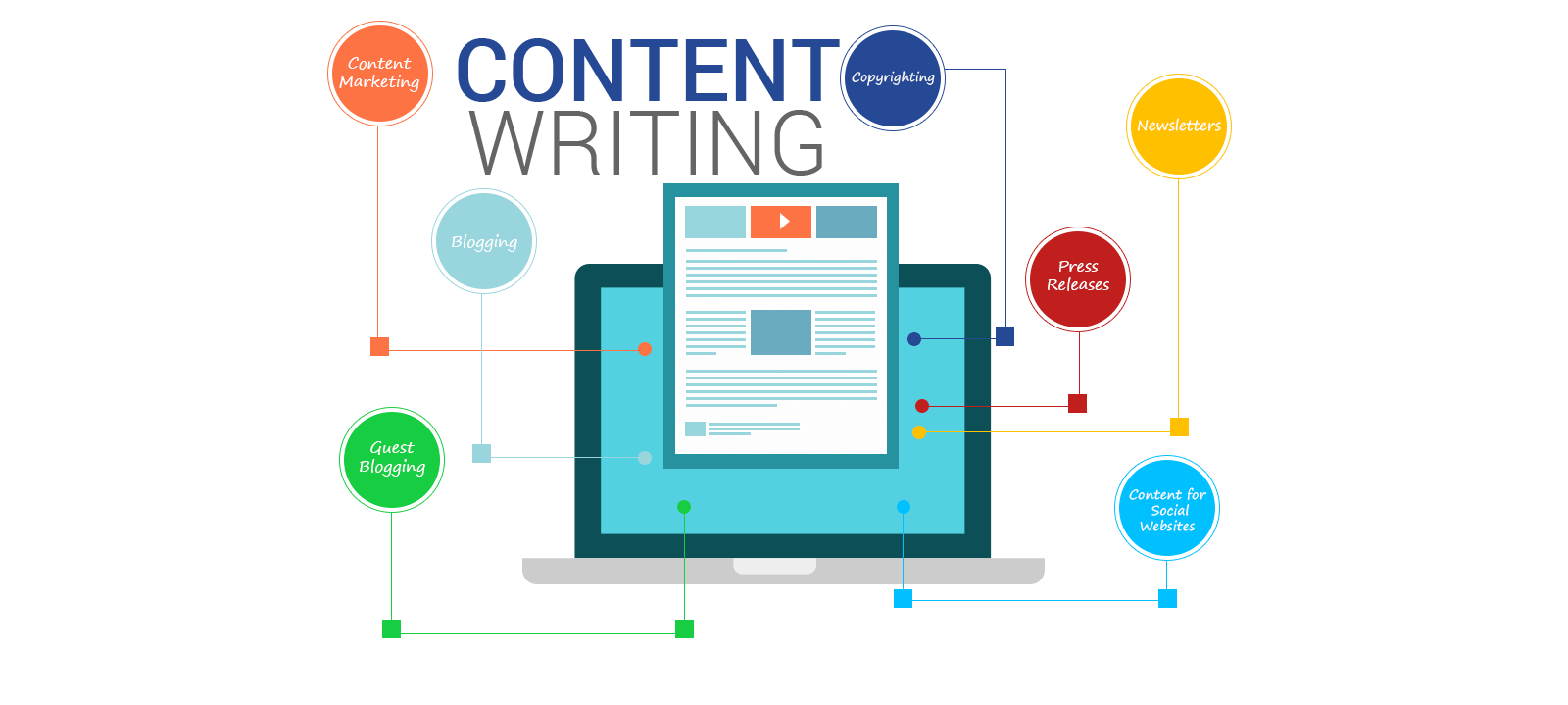 Content Writing - Unique Articles - Affordable #1 Content Writing Services