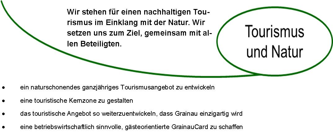 Tourismus Natur