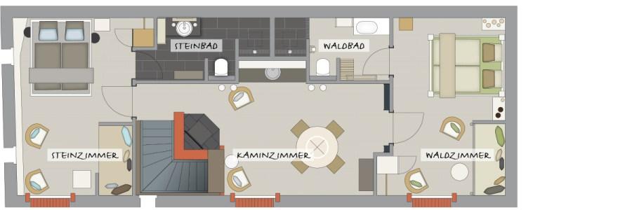 Grundriss der Ferienunterkunft auf dem Lothshof im Flaeming © Buero-Koethe
