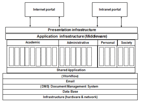 erp_framework_layers.png