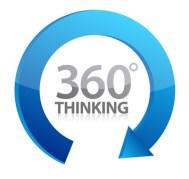 360 Grad Kommunikation