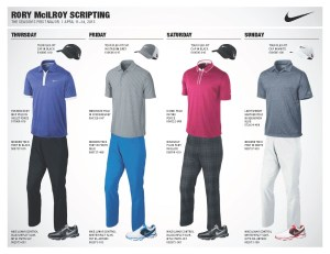 Rory McIlroy Scripting