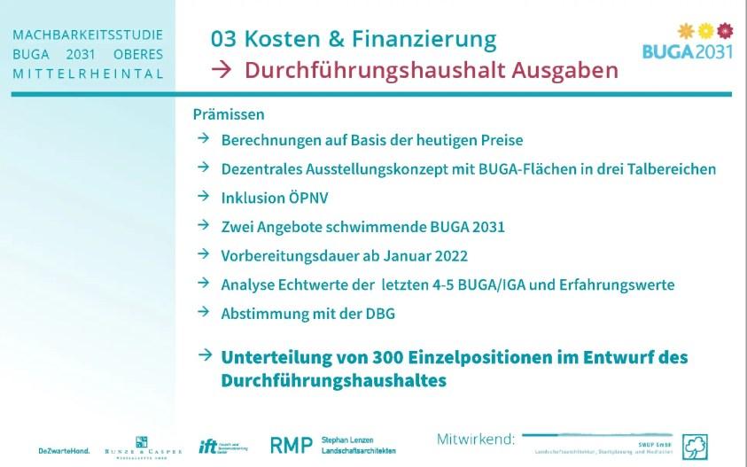 BUGA2031_Kosten und Finanzierung Stand 7.10.17-006