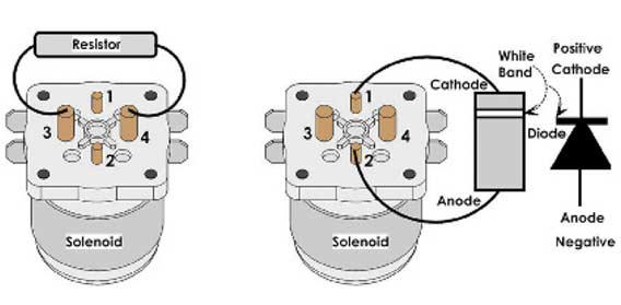 ezgo solenoids  ezgo solenoid  club car solenoid 48v