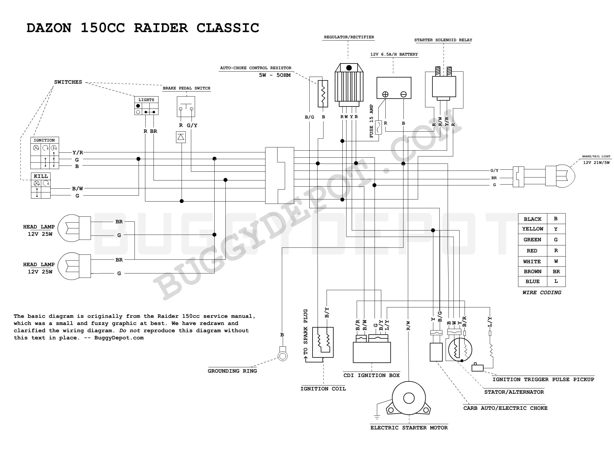 Dazon Raider Classic