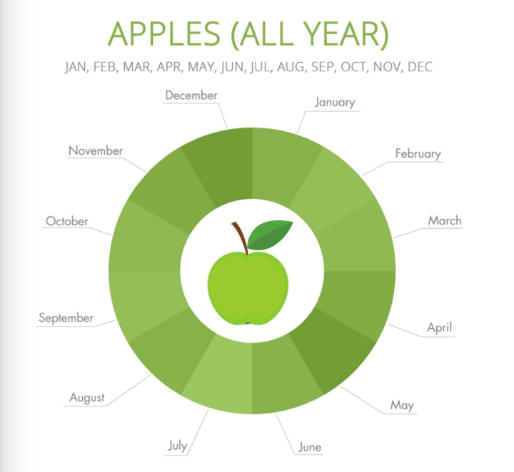 apple_season.png
