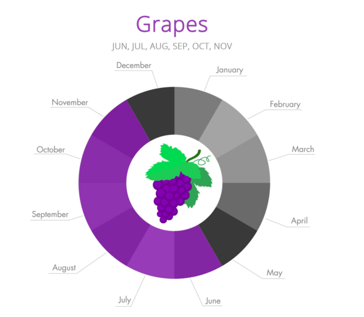 grapes_season.png