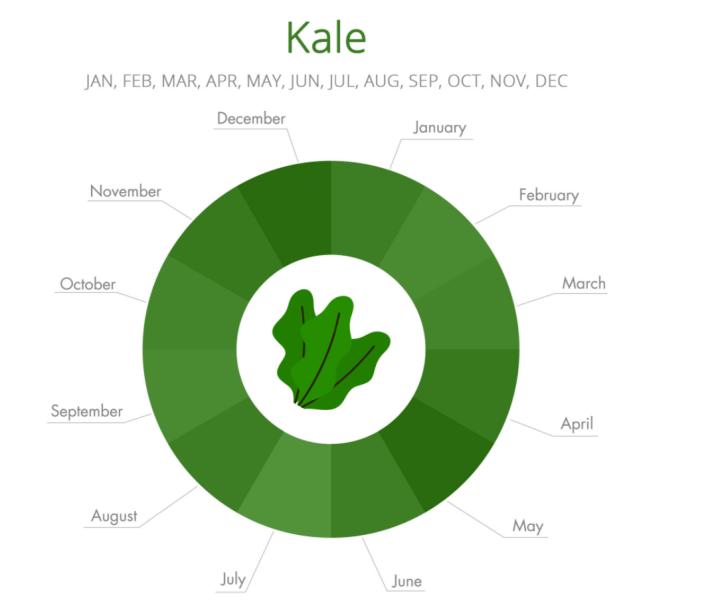 kale_season.png
