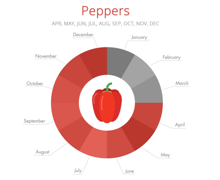 peppers_season.png