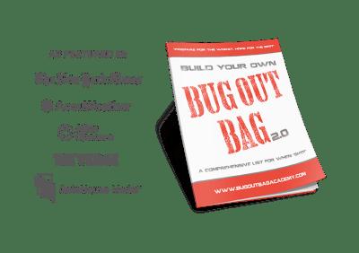 bug out bag checklist (free)