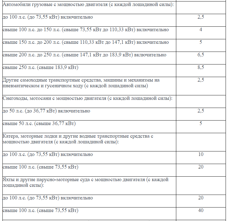 Ставки транспортного налога в башкирии в 2015 году заработать приличные деньги в интернет