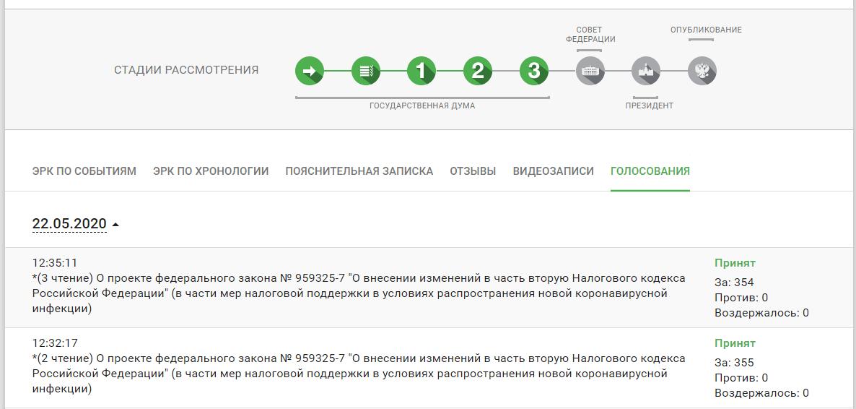 Отмена налогов для ИП и ООО за 2 квартал 2020 г.