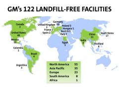 GM on Their Way to Zero Waste with Landfill-Free Facilities