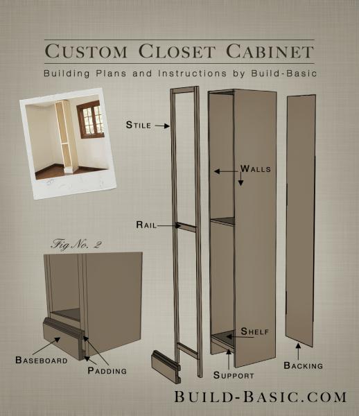 The Build Basic Custom Closet Series