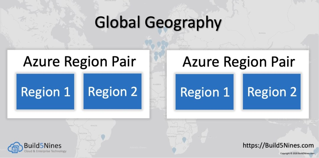 Azure Region Pairs Explained 1