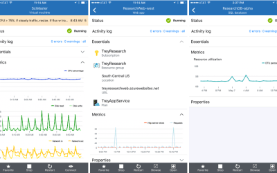 Azure Portal goes Native on iOS and Android
