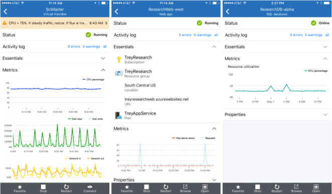 Azure Portal goes Native on iOS and Android 2
