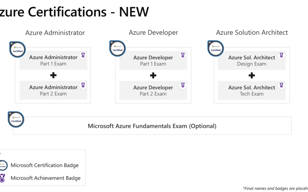 New Microsoft Azure Certification Paths Coming in 2018