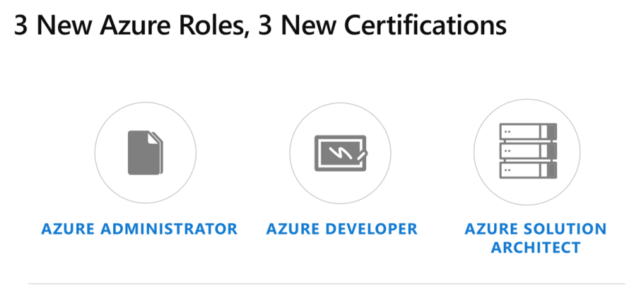 New Microsoft Azure Certification Paths Coming in 2018 1