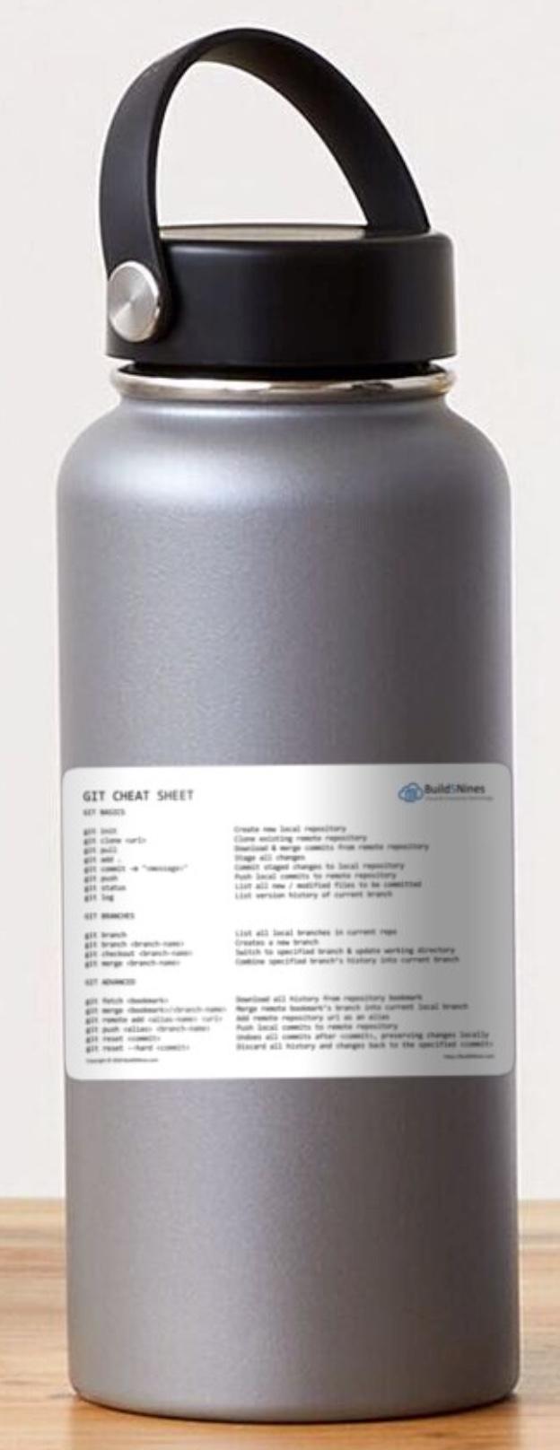 Git Cheat Sheet 1