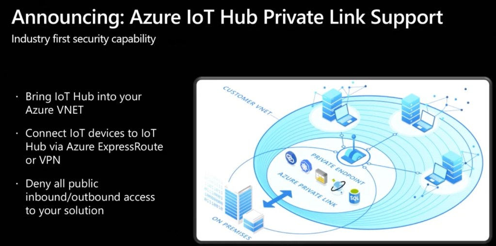 Top 11 Azure IoT Announcements from Build 2020 2