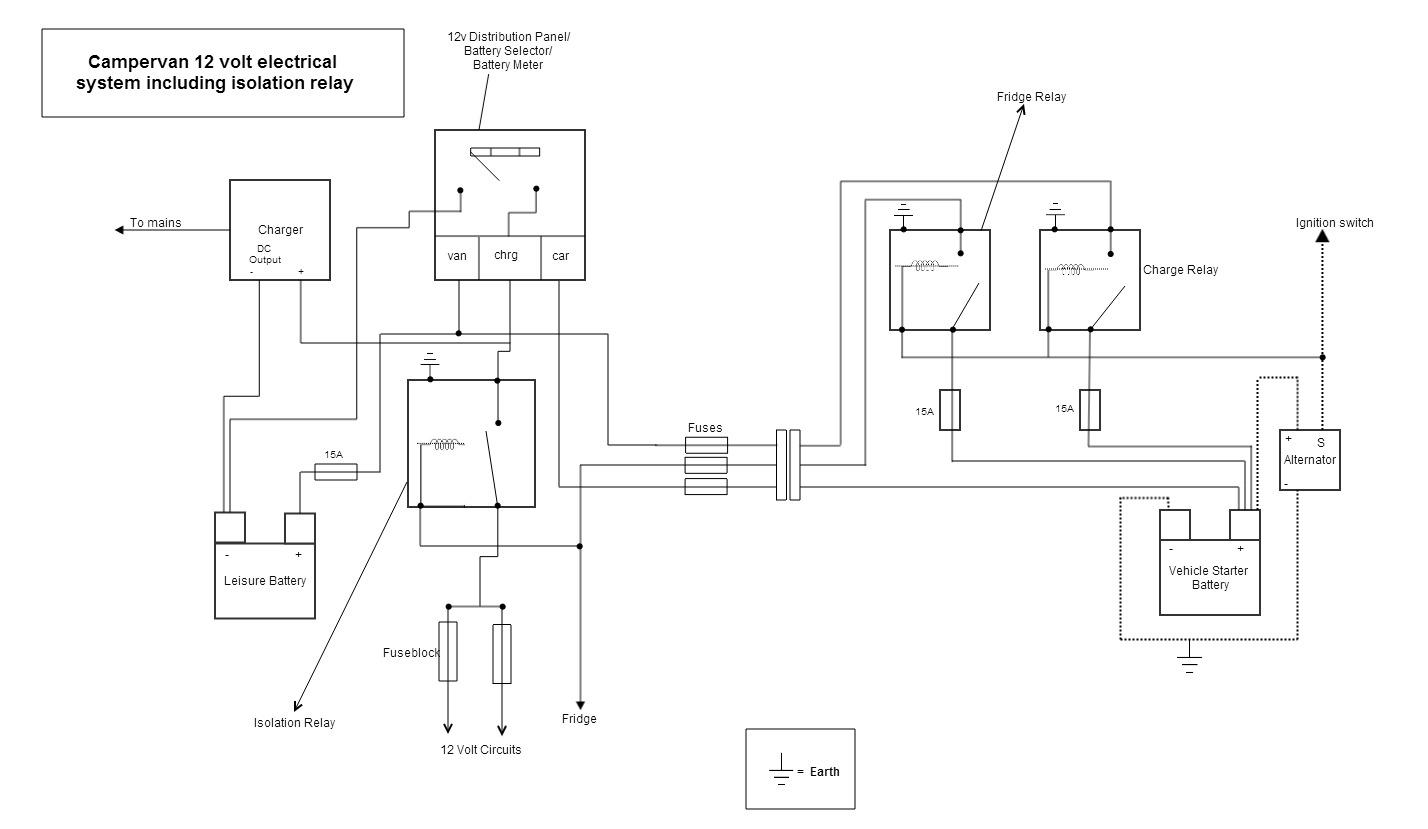 1988 Ford 3 Wire Alternator Wiring Diagram