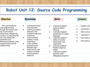 Robot Unit 12: Source code programming