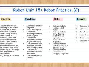 Robot Unit 15: Robot practice (2)
