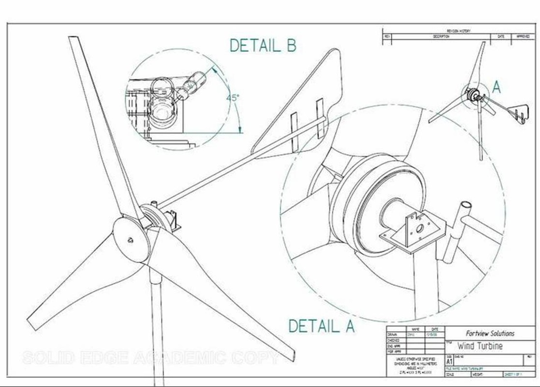Wind Turbine Generator Exploded View