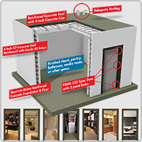 BuildBlock ICF Above Ground Safe Rooms