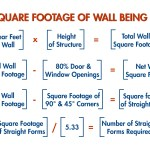 Formula for estimating ICF wall square footage