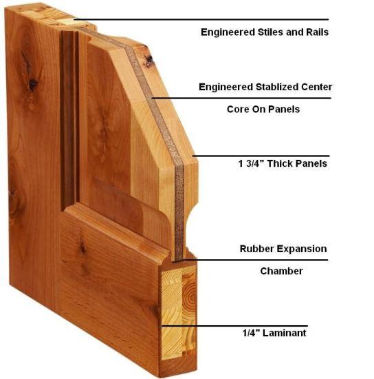pintu engineering kayu solid