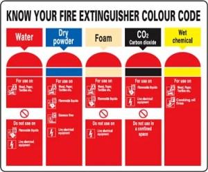 extinguisher color codes