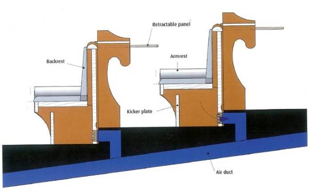 A section showing how the new seats are working