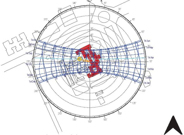 The site layout in relation to the sun path