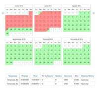 Availability Calendar and Pricing Table Plugin