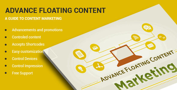 Advanced Floating Content by CodeTides (WordPress advertising plugin)