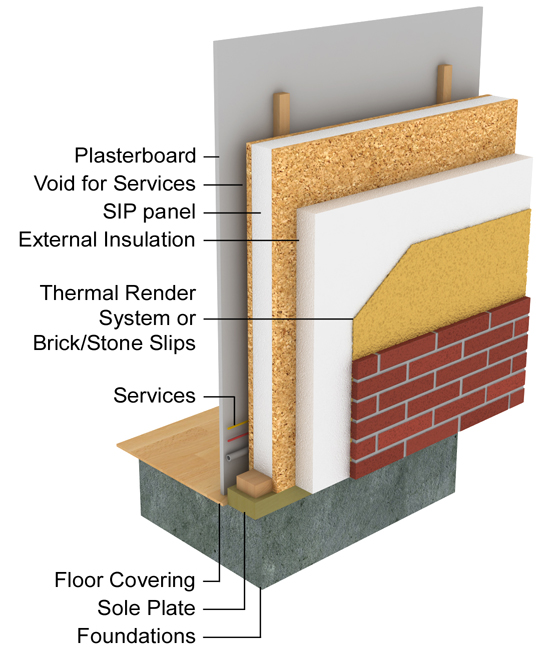 Building blox week bricks blocks beams