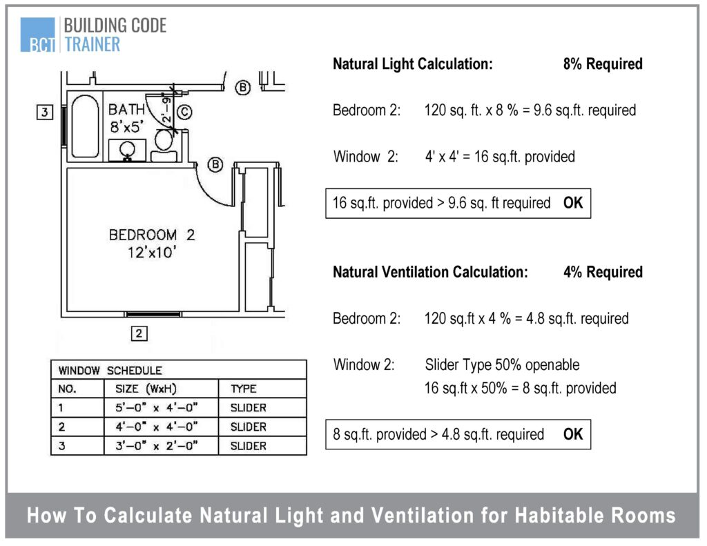 learn to calculate natural light