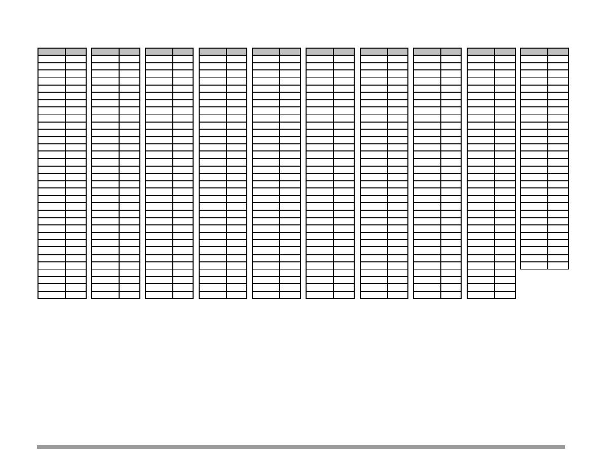 Appendix E Air Force Category Code To Fac Table