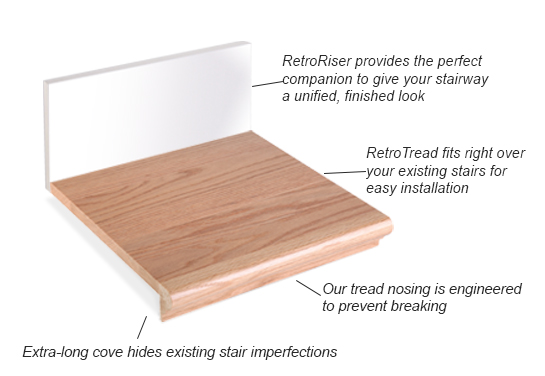 Prefinished Stair Treads Solid Hardwood In Stock