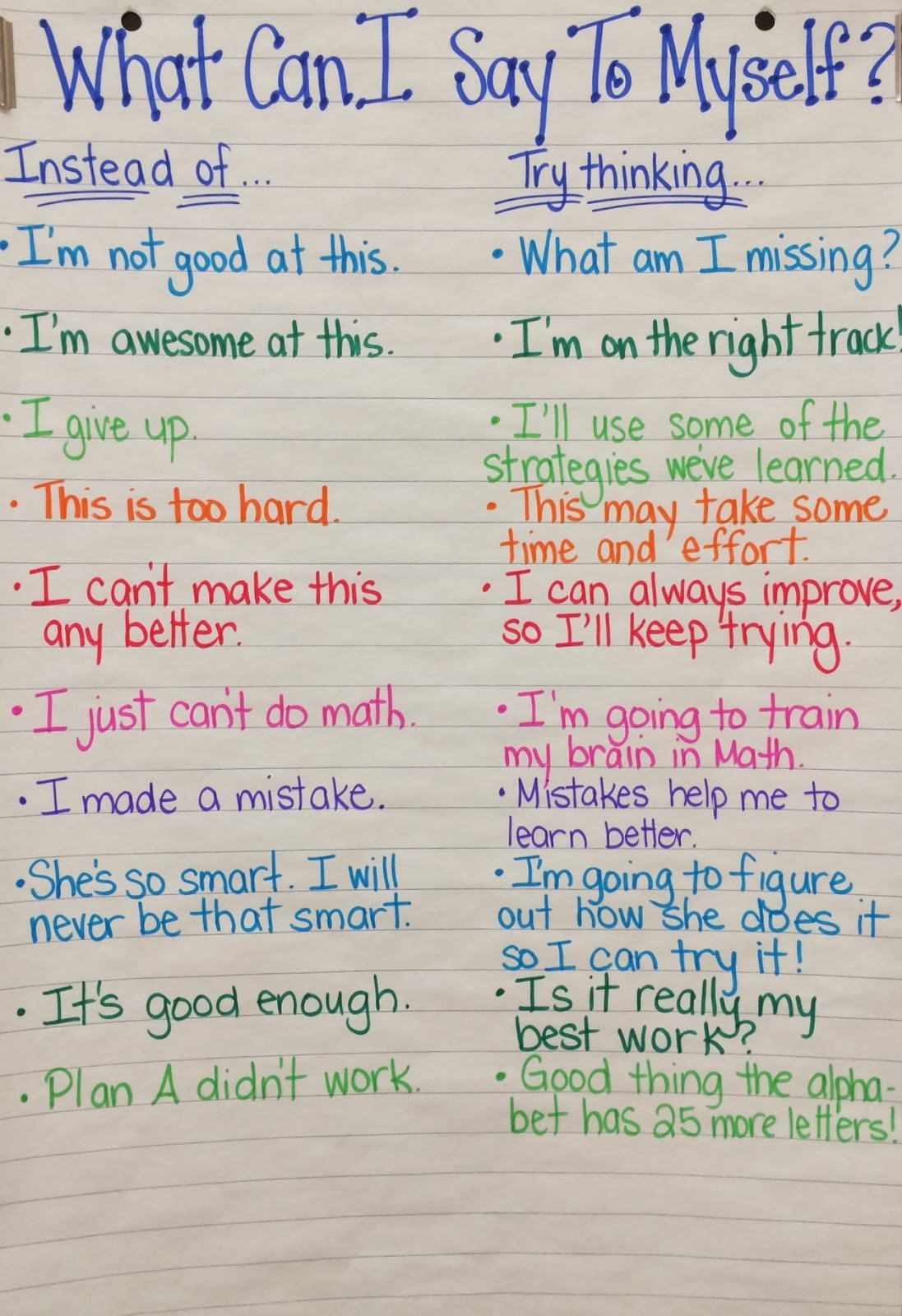 So you want your students to have a Growth Mindset? – Thinking ...