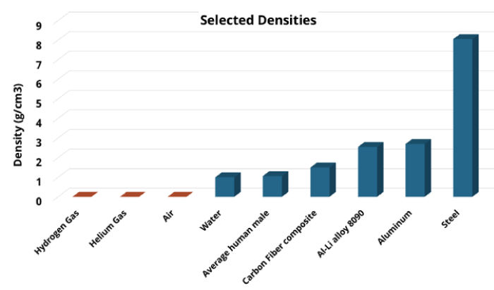 bspeed_2016_12_blimps_densities