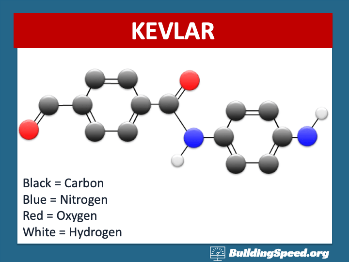 Schematic of a Kevlar molecule
