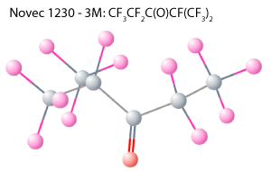 The Novec 1230 molecule