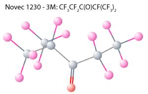 The Novec 1230 molecule